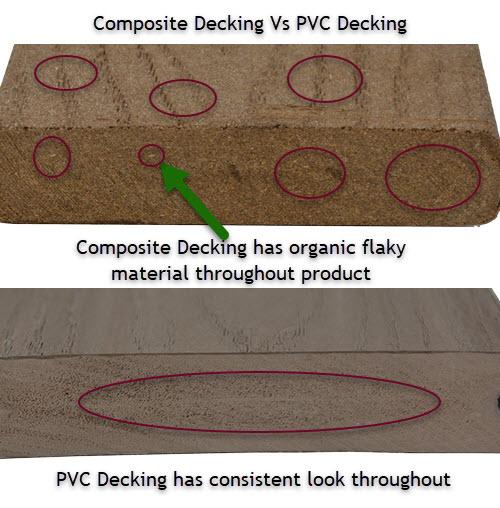 PVC vs composite decking info